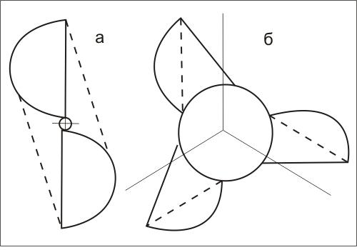 Ветрогенератор своими руками схемы - Журнал авто
